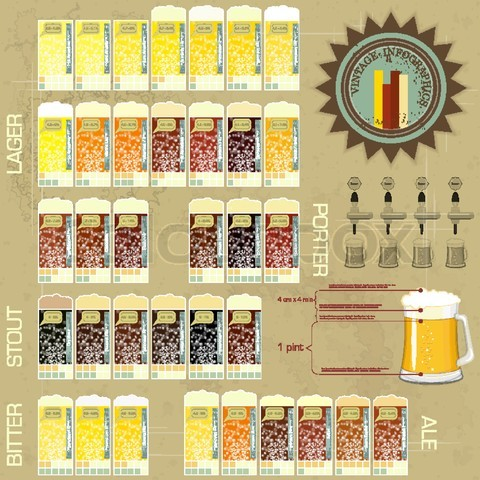 classification essays beer Just how to create a classification essay if composing a composition sounds marginally frightening, merely consider it as an possibility to enhance your publishing.