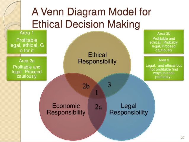 04-ethical-decision-making-27-638