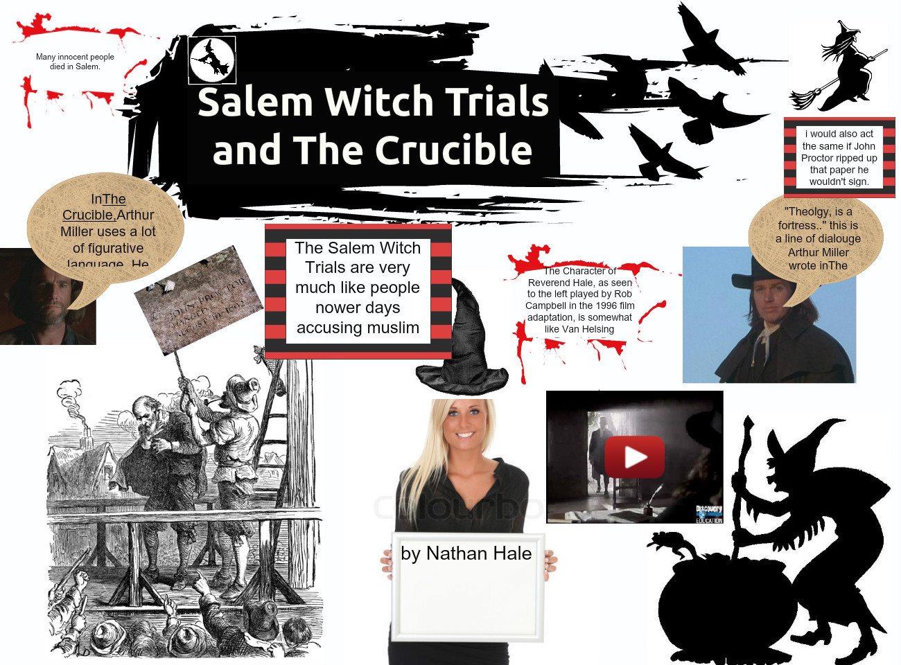 salem witch trials and crucible In the crucible by arthur miller, the madness of the salem witch trials is explored in great detail there are many theories as to why the witch trials came about.